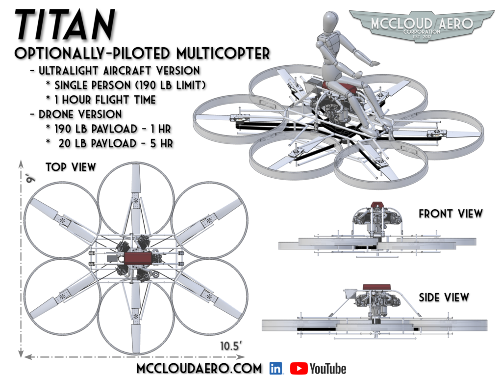 Developing Large Scale Drones and Ultralight Aircraft